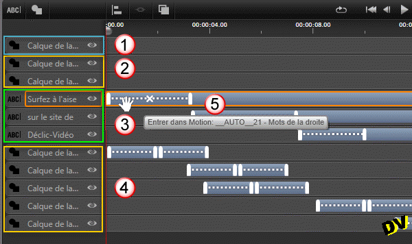 Creating layers in the titles editor