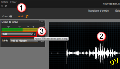 Audio level control of the clip into the Channel Mixer