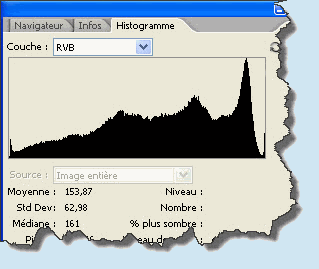 Histogram exemple